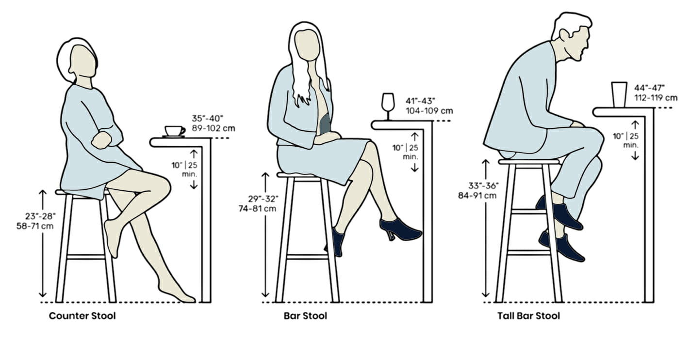 counter and bar stool heights