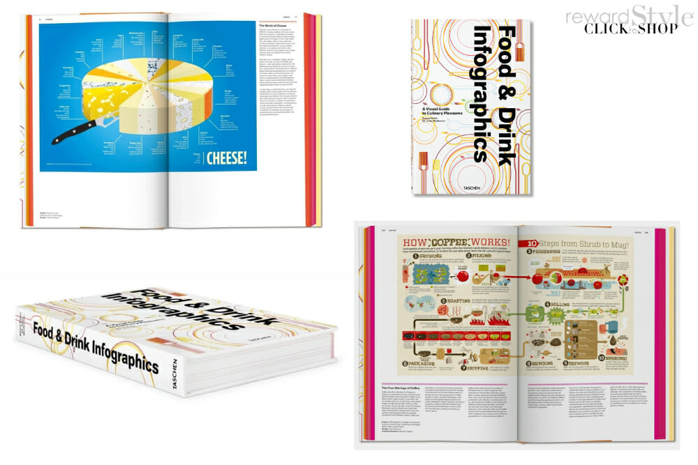 Taschen coffee table book food and drink